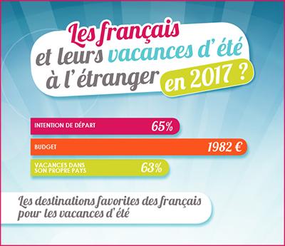 Les Français aiment les vacances en bord de mer